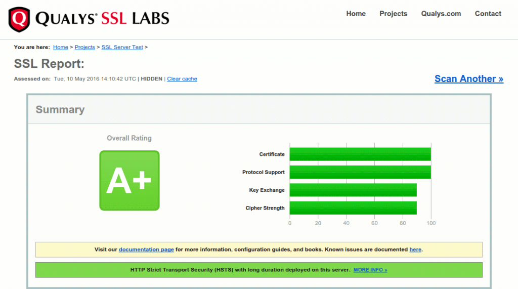 Qualys SSL Server Test